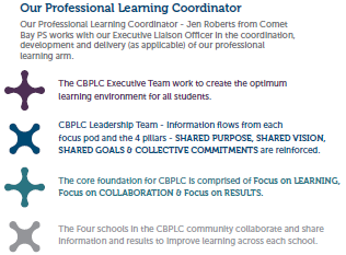 CBPLC info3